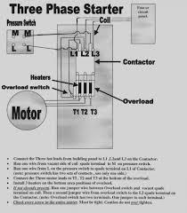 inspirational of ge starter wiring diagrams 3 phase electric motor ge wiring diagram inspirational of ge starter wiring diagrams 3 phase electric motor diagram