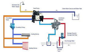 water source heat pump system diagram. Contemporary Source Novathermal Diagram Intended Water Source Heat Pump System Diagram E