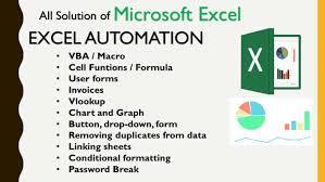 Microsoft Graph Chart Vba Work In Microsoft Excel With Vba Macro Formula Invoice