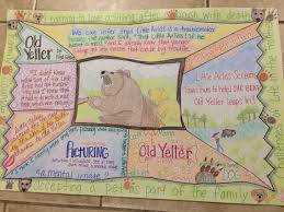 avid one pager old yeller teaching strategies and structures avid one pager old yeller