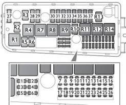 saab 9 3 2006 fuse box diagram auto genius saab 9 3 fuse box engine compartment