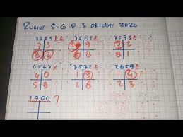 4,981 likes · 34 talking about this. Rumus Prediksi A I Jitu Sgp Sabtu 3 Oktober 2020