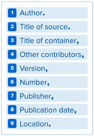 Mla Style 8th Ed Citing Your Sources Research Guides At