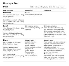 Meal Plan 60 Kg Women All Foods