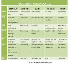3 Years Baby Diet Chart 16 Scientific Diet Chart In Bangla