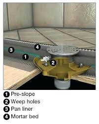 shower base mortar bed pan systems how to install a mud fiberglass created with 3 4 shower base mortar pan replace