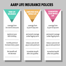Aarp Term Life Insurance Quotes Aarp Term Life Insurance Quotes QUOTES OF THE DAY 39