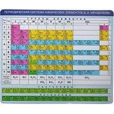 <b>Коврик</b> для мыши <b>CBR CMP</b> 023 Chemistry