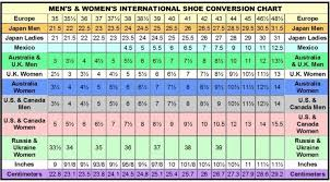 Wolverine Width Chart Printable Shoe Sizing Online Charts Collection