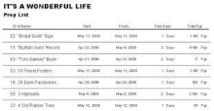 script breakdown sheet putting your shoot in perspective with a script breakdown