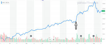 But they shot to fame last week when apple inc. Apple And Tesla Changed The Game Seeking Alpha