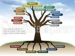 Tree Powerpoint Template Tree Diagrams Graphic For Powerpoint Presentation Templates