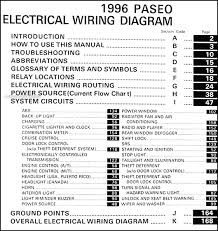 1996 toyota camry stereo wiring diagram 1996 image 1995 toyota camry wiring diagram wiring diagram and hernes on 1996 toyota camry stereo wiring diagram
