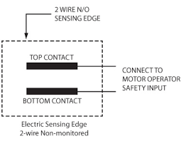 milleredge sensing edges how sensing edges work Door Contact Wiring Diagram sensing edges for motorized doors electrical configuration wiring diagram door contact wiring diagram