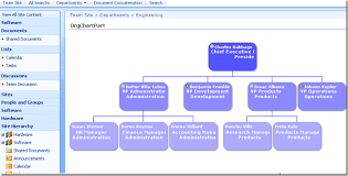 how to make organizational chart org chart web part part i overview and download rodney vianas
