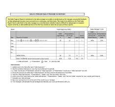 10 11 Sales Reporting Templates Lasweetvida Com
