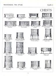 furniture styles pictures. Furniture Styles: From Gothic To The 20th Century Styles Pictures