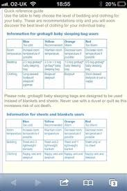 Grobag Temperature Chart Uk Grobag Etc Confusion Madeformums Forum