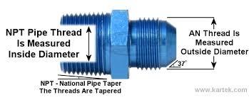 NPT Pipe Thread Male to AN Male 90 Degree <b>Blue Aluminum</b> ...