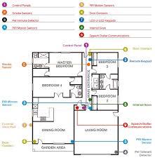 burglar alarm wiring diagram burglar image wiring honeywell intruder alarm wiring diagram jodebal com on burglar alarm wiring diagram