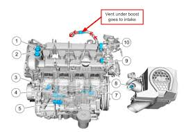 Blog Understanding Your Pcv System Upgrades And Catch