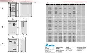 abb acs vfd wiring diagram abb automotive wiring diagrams vfd022b23b diion abb acs vfd wiring diagram vfd022b23b diion