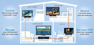 directv's whole home dvr now available ($3) zatz not funny! Directv Dvr Wiring Directv Dvr Wiring #18 direct tv dvr wireless