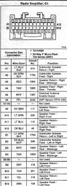 wiring diagram for 2000 chevy impala the wiring diagram 2000 chevy bu radio wiring diagram schematics and wiring wiring diagram