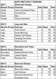 weight routines for women weight the who what when where s