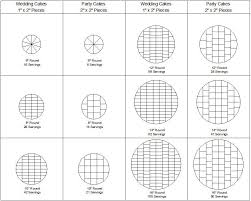 Cake Size And Price Chart Cake Sizes And Serving Guides