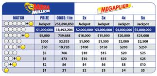 Certain states are now able to. Mega Tens Of Millions Annuity Payout