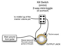 the in famous stratocaster kill switch