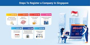 How To Register A Company How To Register A Company In Singapore In 10 Steps Rikvin