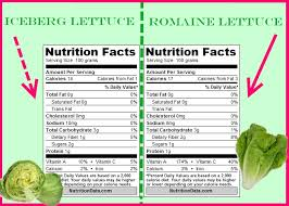 iceberg lettuce vs romaine lettuce rumormongering things doanie likes