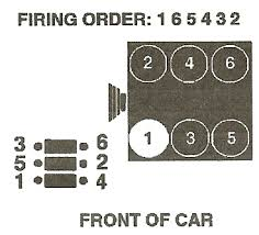 reatta ignition coil hookups and diagram of plug firing order full size image