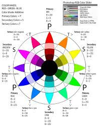 Rgb Color Mixing Chart Rgb Color Wheel In 2019 Color Wheel Art Rgb Color Wheel