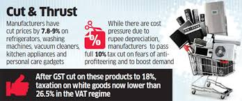 Gst Rate Cut Companies To Cut Prices Of Washing Machines