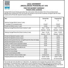 north devon business rates meeting barnstaple bideford and  public notices