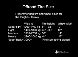 Off Road Tire Chart 4x4 Offroad Tires 4x4 Off Roads 4x4 Off Roads