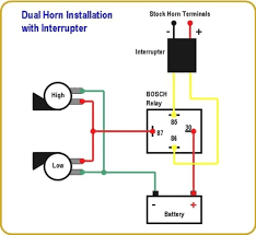 wiring diagram relay horn data wiring diagrams \u2022 horn wiring diagram horn relay circuit data wiring diagrams u2022 rh naopak co wiring diagram 1967 chevelle horn relay horn relay wiring diagram 3 pin