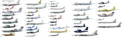 Aircraft Size Comparison Charts Compiled By A13x