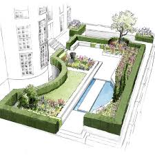 Small Picture Beautiful Garden Design Plans Plan Full Of And Inspiration