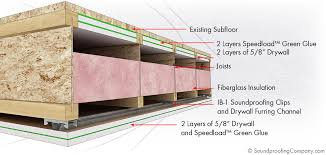 Soundproofing Ceiling Apartment Soundproof Ceiling Apartment Soundproof Ceiling Apartment
