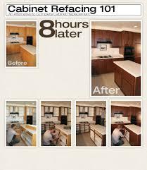 what is cabinet refacing. Modren Cabinet Item3 To What Is Cabinet Refacing H