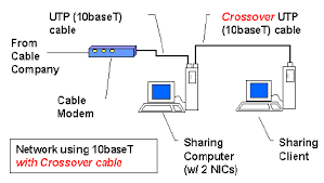 lan wiring Ethernet Wiring Diagram Camera Poe Cable Wiring Diagram