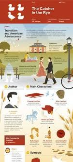 the catcher in the rye symbolism themes symbols and motifs come  discover in depth literary analysis via study guides infographics and essays for all your favorite books