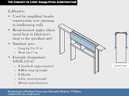 18 gauge sheet metal thickness the concept of light gauge steel construction ppt video online