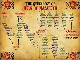 Genealogy Of Jesus Chart Mary Magdalene Jungian Genealogy By Iona Miller