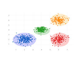 Plotly Venn Diagram Shapes Plotly