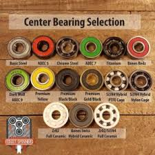 skateboard bearings spinner. most fidget spinners come with standard bearings such as those found in skateboards or roller blades. skateboard spinner x